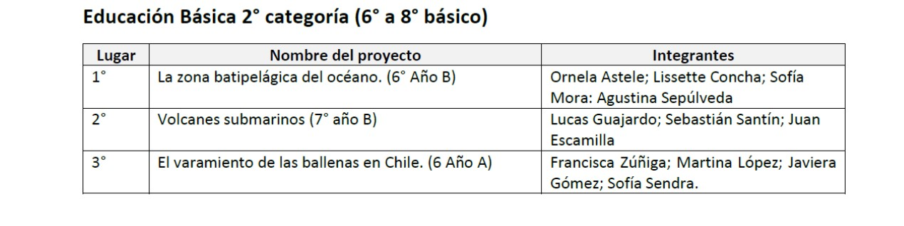 6TO A 8VO